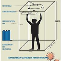 DISINFECTION TUNNEL MANUAL